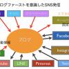 募集中【大阪(満席)・福岡・東京もっとブログ発信強化コース(4回コース)】